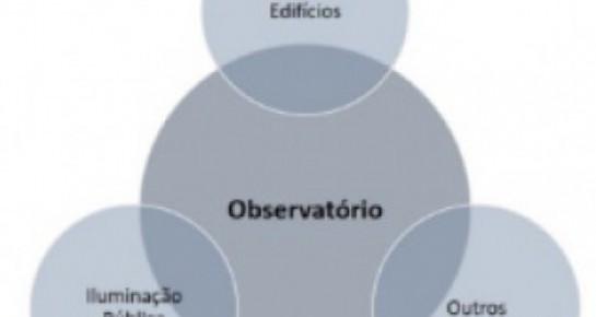 OBSERVATÓRIO DE ENERGIA